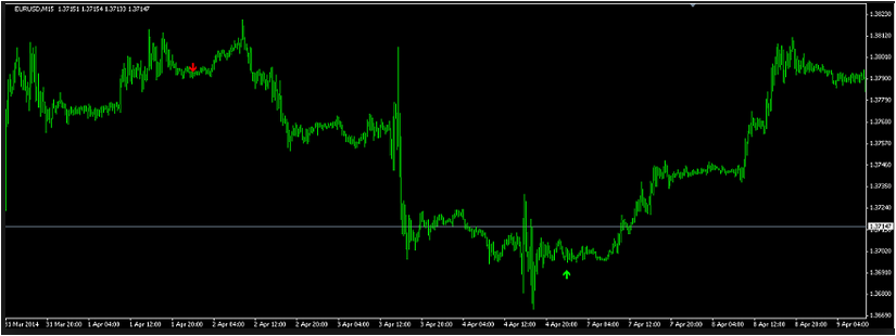 Forex holy grail strategy