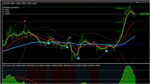 Fx turbo trader system 4 download