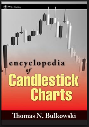 PDF OF ENCYCLOPEDIA BULKOWSKI CANDLESTICK CHARTS