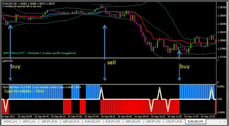 Forex trend trading ea