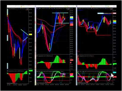 PBF SQUEEZE INDICATOR FREE DOWNLOAD | Forex Holy Grail Bot - Where